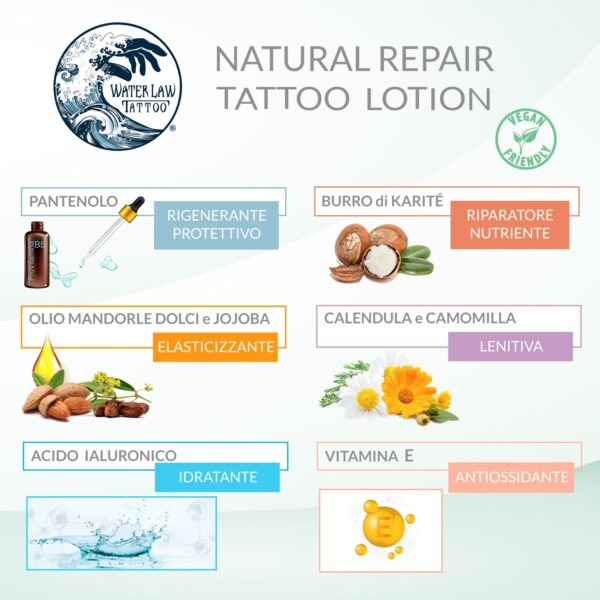 Schema dei principi attivi della crema naturale e vegan per tatuaggi Natural Repair di Water Law Tattoo