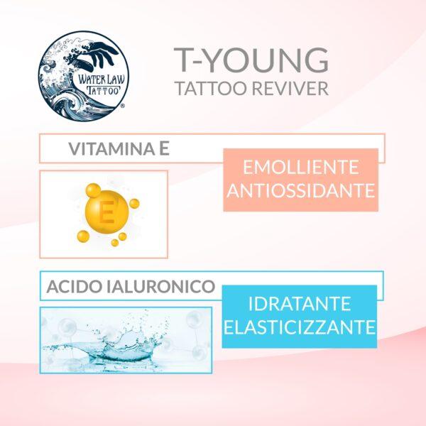 Schema dei principi attivi della crema ravvivante per tatuaggi T-Young di Water Law Tattoo